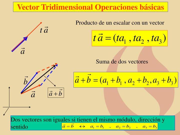 bbc0460a7eb7d PPT - TEMA   VECTORES EN R2 y R3 PowerPoint Presentation - ID 858251