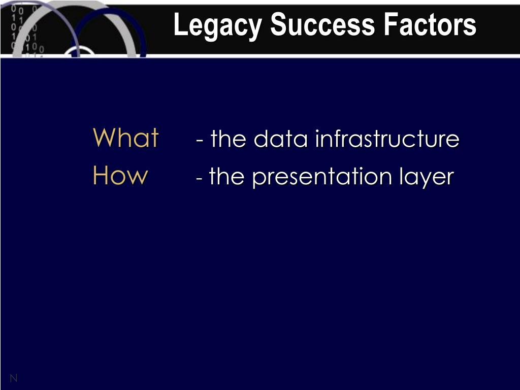 Legacy Success Factors