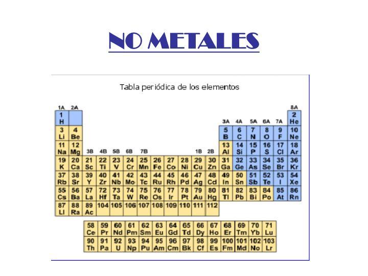 NO METALES