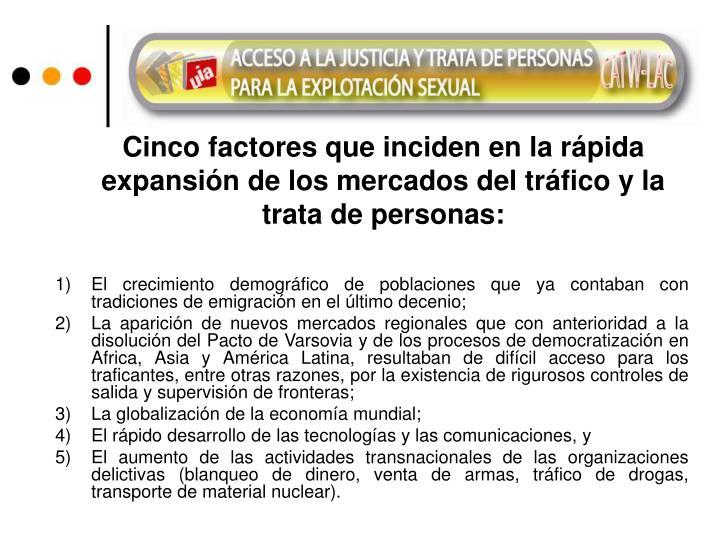 Cinco factores que inciden en la rápida expansión de los mercados del tráfico y la trata de personas: