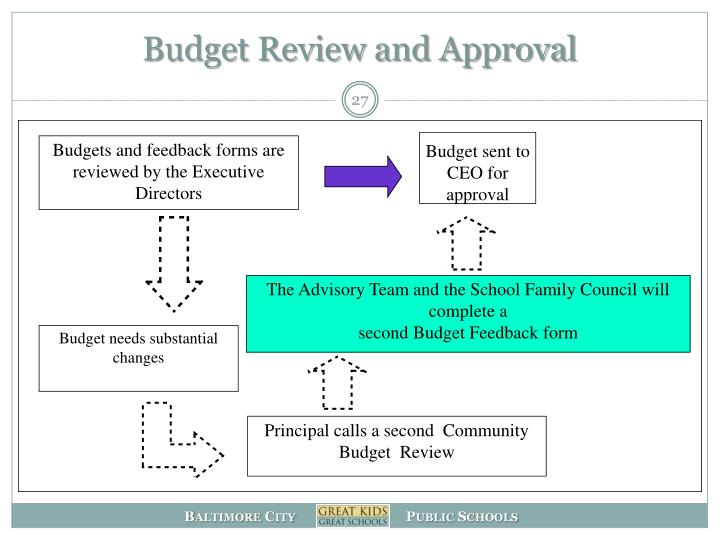 Budget Review and Approval
