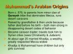 muhammad s arabian origins