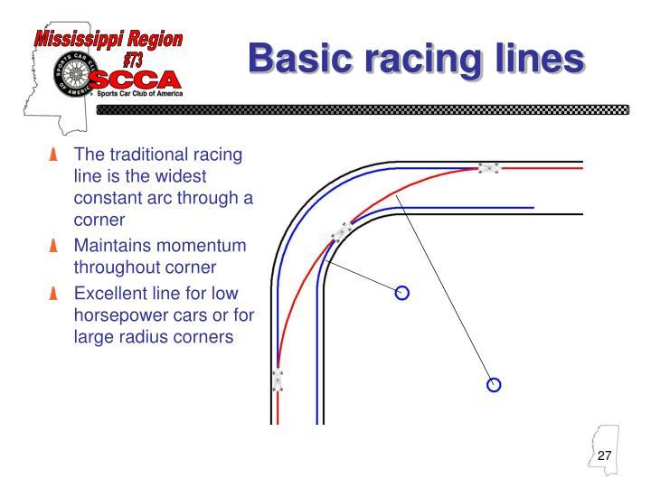 Basic racing lines