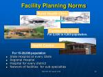facility planning norms