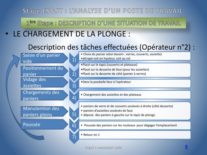 analyse de poste de travail pdf