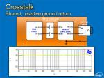 crosstalk shared resistive ground return