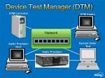 device test manager dtm