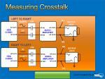 measuring crosstalk