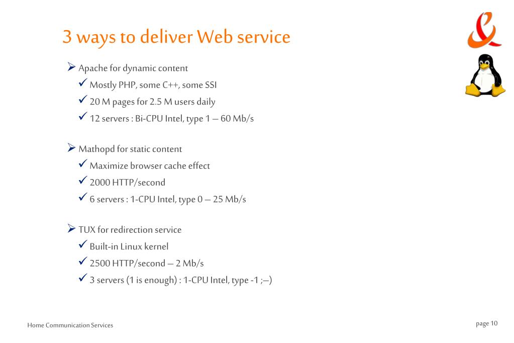 3 ways to deliver Web service