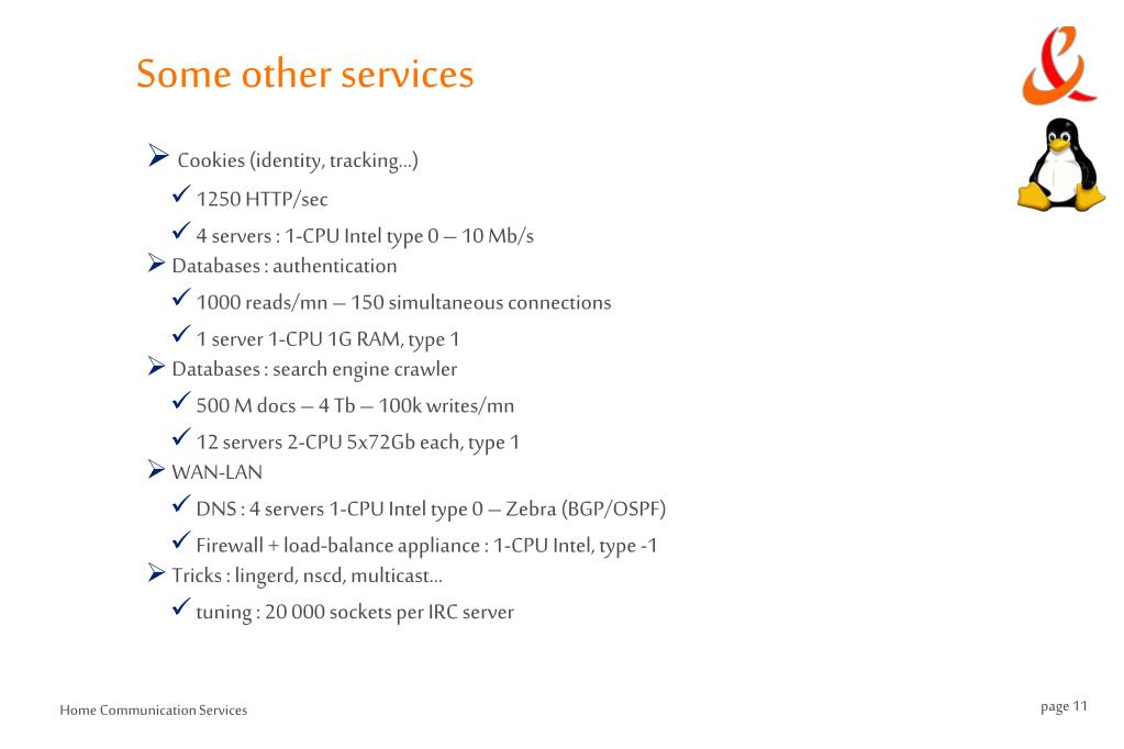 Some other services
