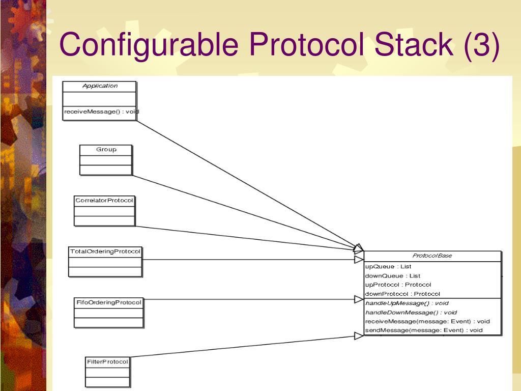 Configurable Protocol Stack (3)
