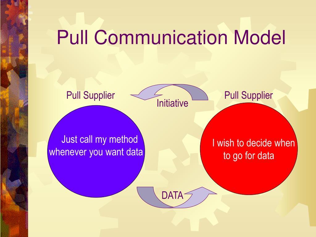 Pull Communication Model