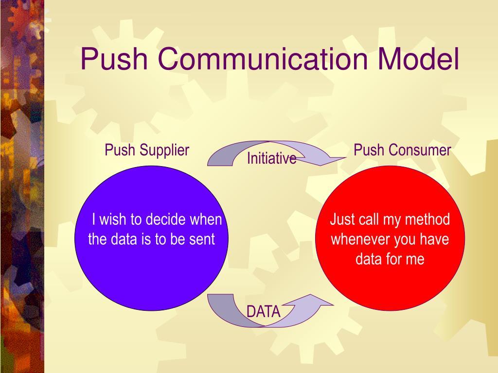 Push Communication Model