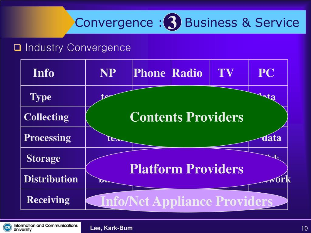 Convergence :     Business & Service