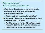 interpretation of brand personality results