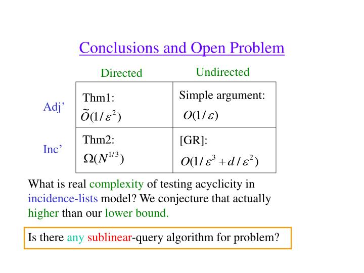 Conclusions and Open Problem