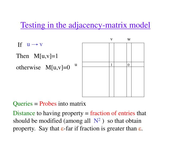 Testing in the adjacency-matrix model