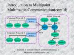 introduction to multipoint multimedia communication cont d8