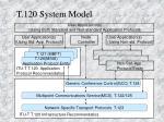 t 120 system model