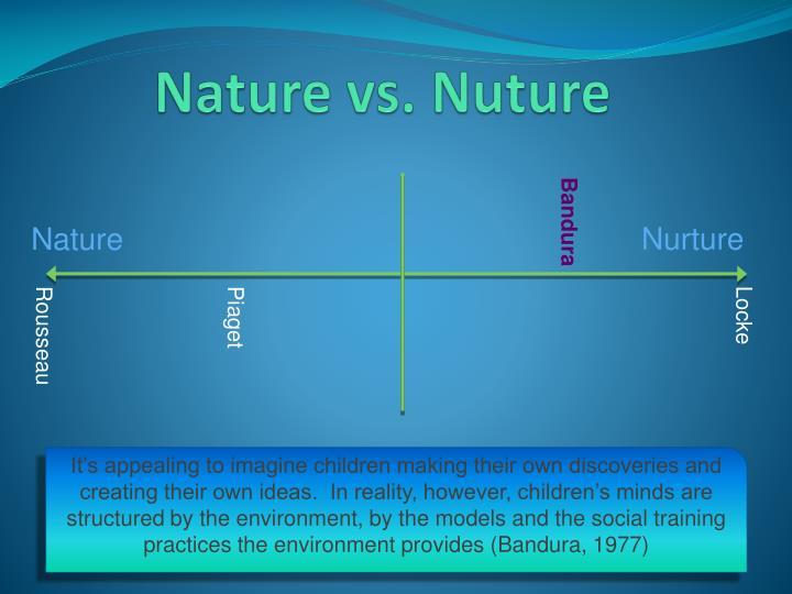 Nature Vs Nurture Sources