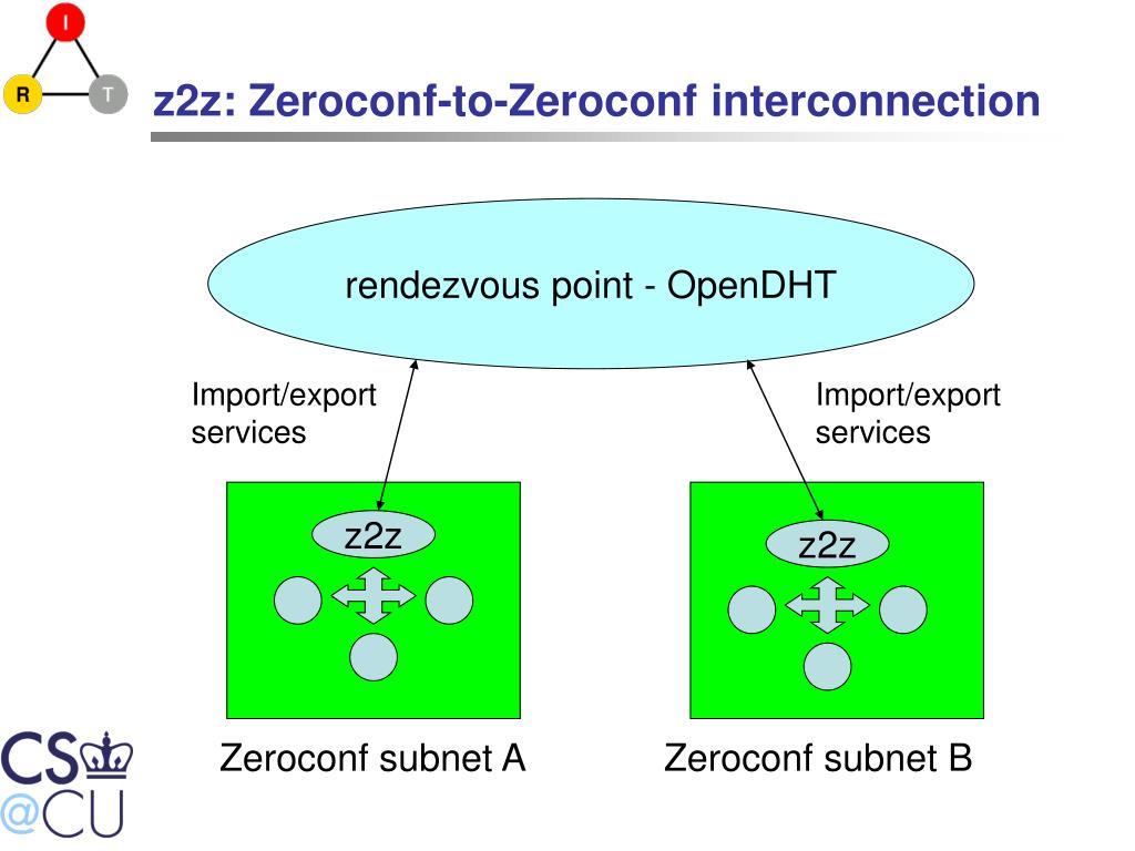 z2z: Zeroconf-to-Zeroconf interconnection