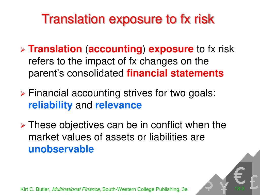 PPT - Chapter 13 Translation Exposure to FX Risk PowerPoint