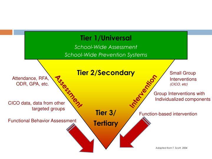 Tier 1/Universal