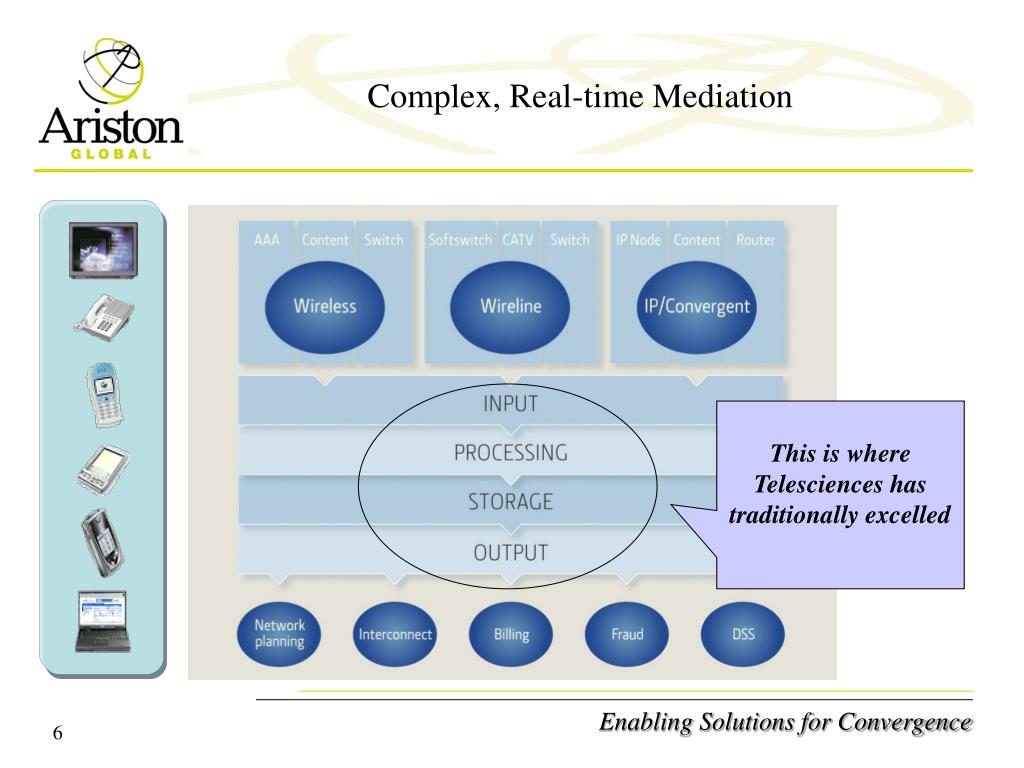 Complex, Real-time Mediation