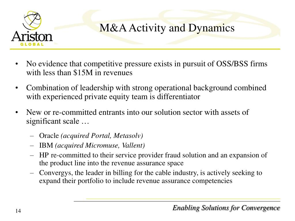 M&A Activity and Dynamics