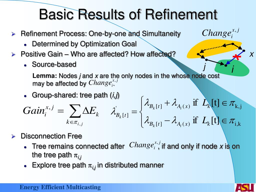 Basic Results of Refinement