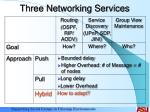 three networking services