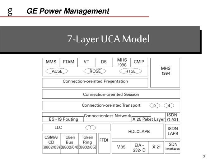 7 layer uca model