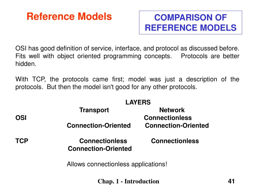 COMPARISON OF REFERENCE MODELS