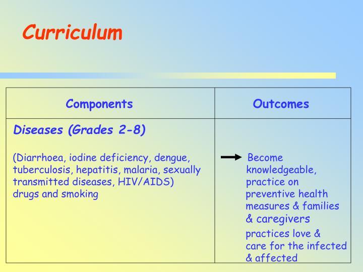Diseases (Grades 2-8)