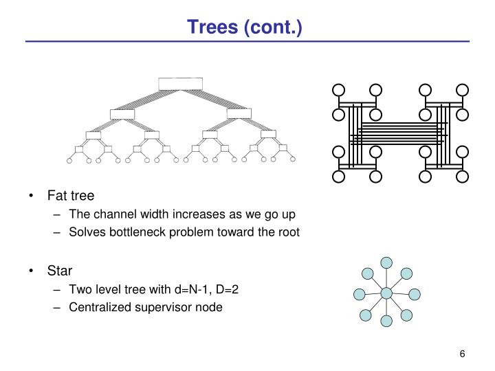 Trees (cont.)