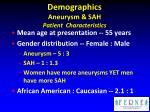 demographics aneurysm sah patient characteristics