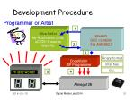 development procedure