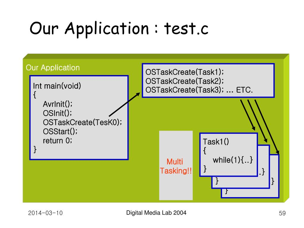 Our Application : test.c