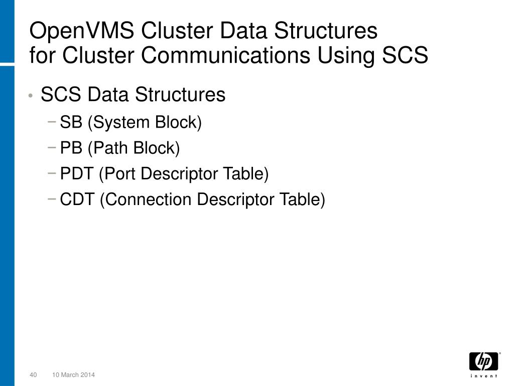 OpenVMS Cluster Data Structures