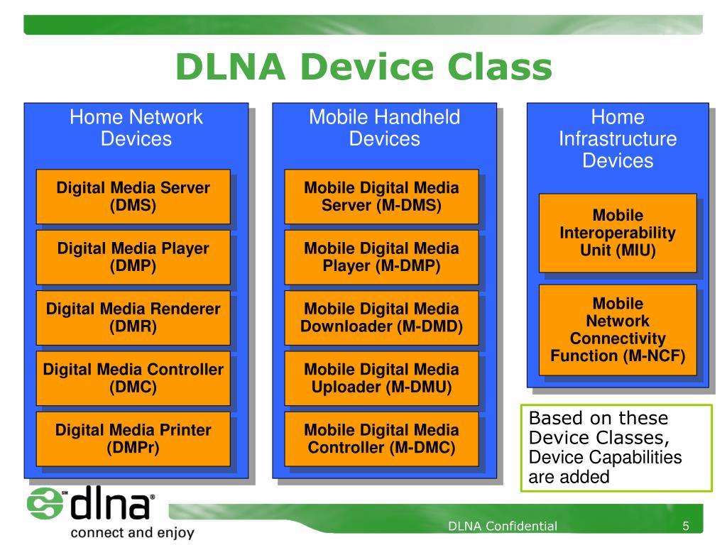 PPT - Digital Living with DLNA PowerPoint Presentation - ID:86011