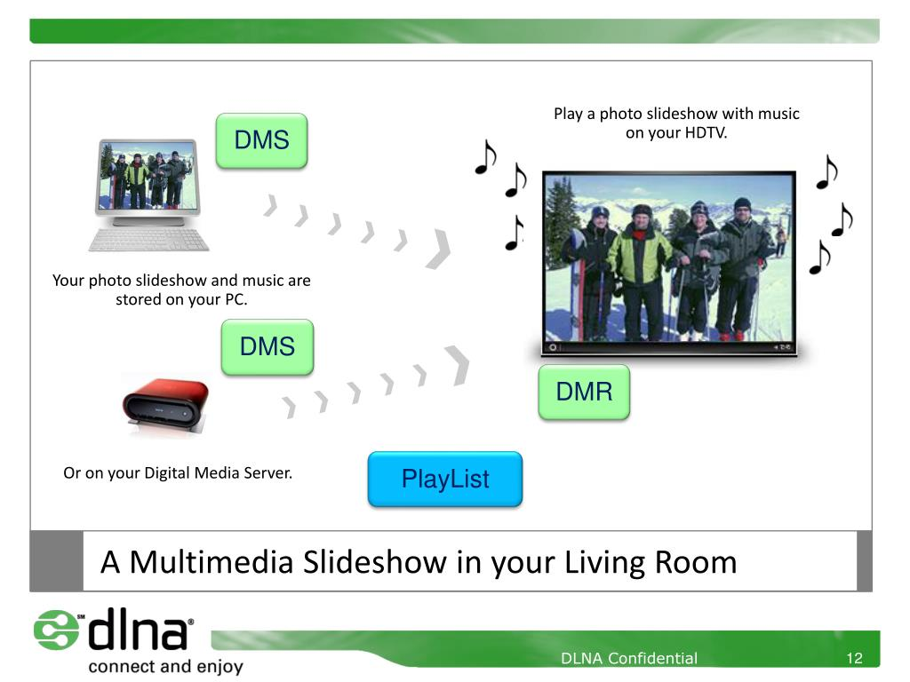 Play a photo slideshow with music on your HDTV.
