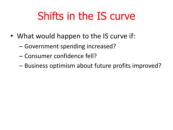 Shifts in the IS curve
