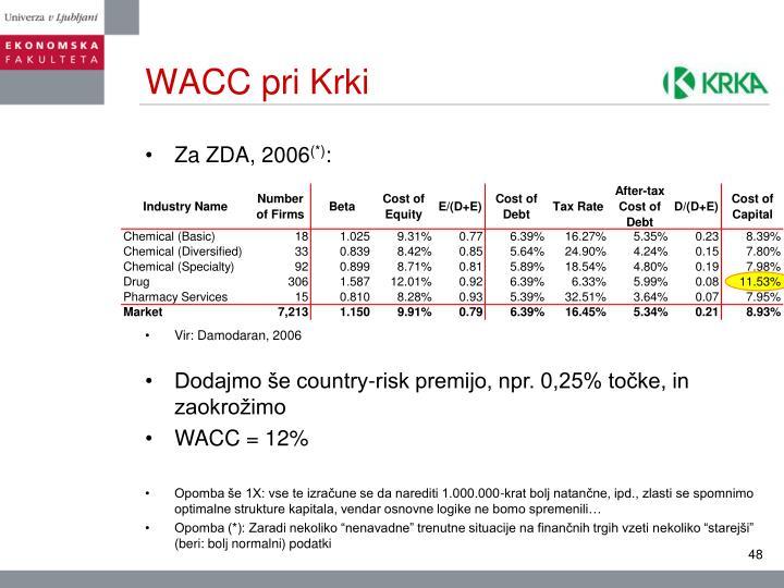 WACC pri Krki