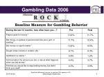 gambling data 2006