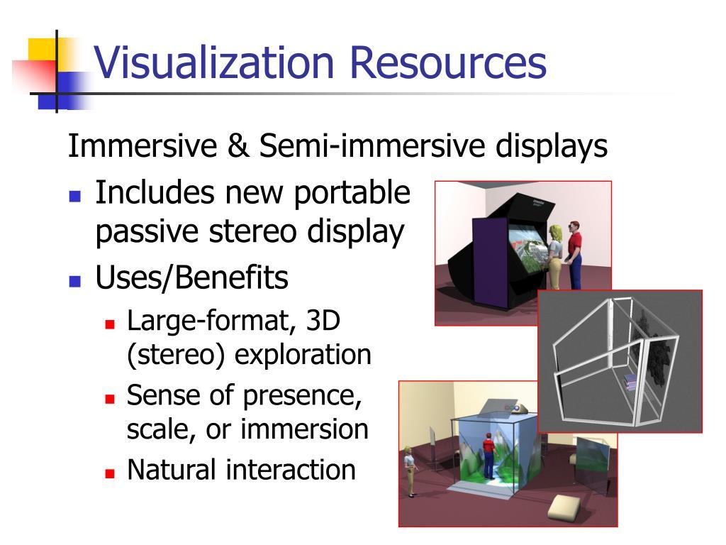 Visualization Resources