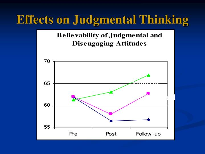 Effects on Judgmental Thinking