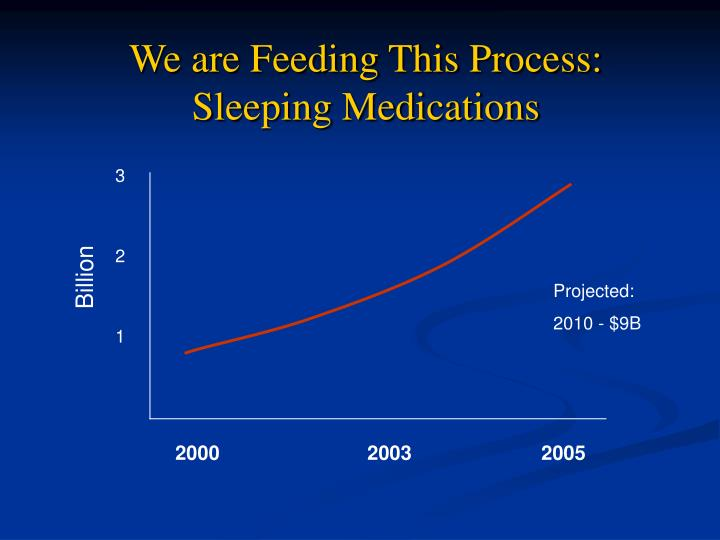 We are Feeding This Process:
