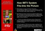 how imtv system fits into the picture