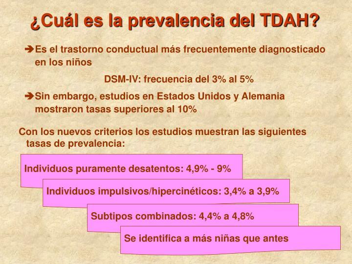 ¿Cuál es la prevalencia del TDAH?