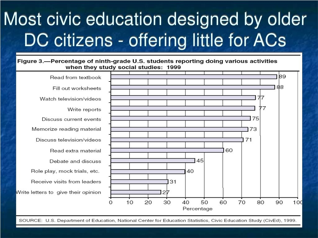 Most civic education designed by older DC citizens - offering little for ACs